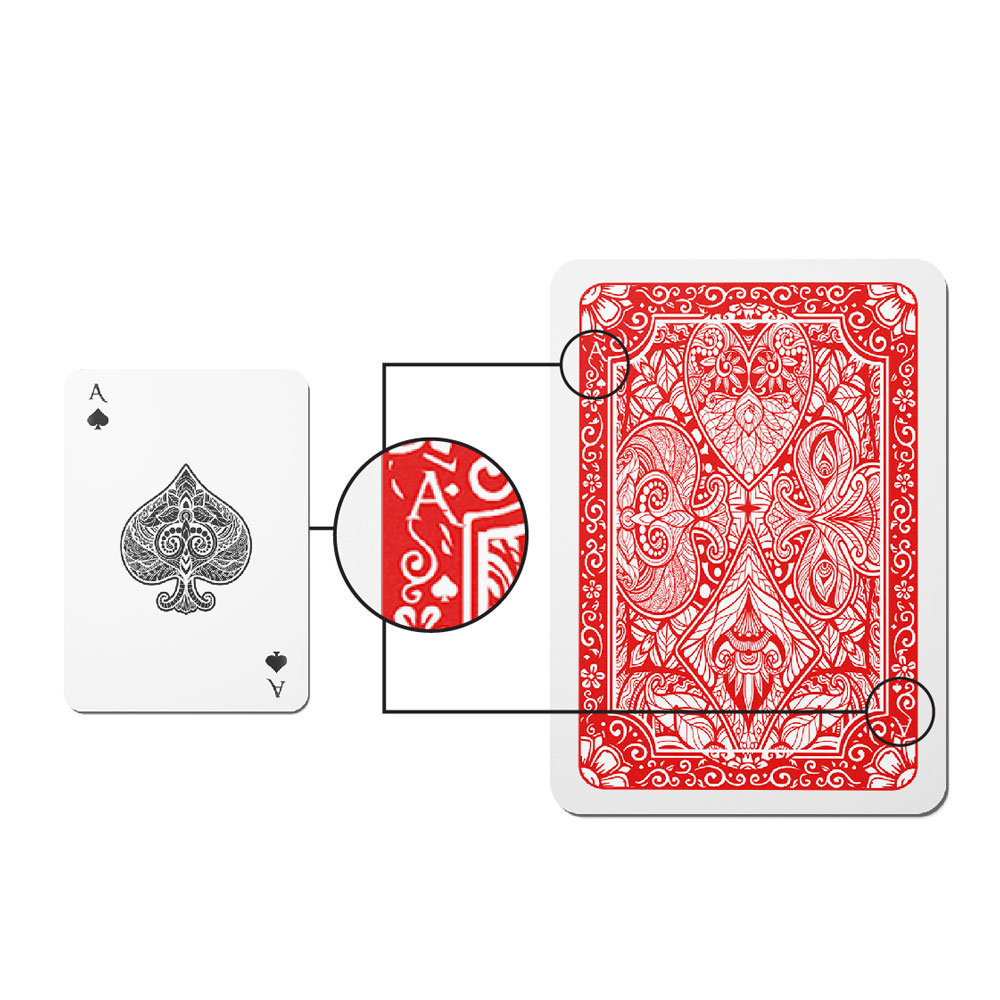 Marked playing cards with hidden signs on the back